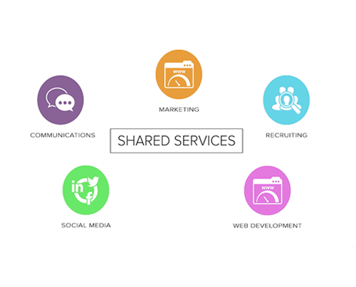 shared_service_sized